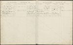 Student Ledger Book 1, page 028 by New York Law School