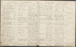 Student Ledger Book 1, page 086 by New York Law School