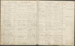 Student Ledger Book 1, page 077 by New York Law School