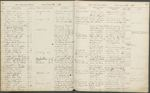 Student Ledger Book 1, page 079 by New York Law School