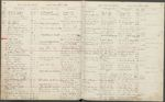 Student Ledger Book 1, page 085 by New York Law School