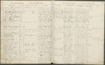 Student Ledger Book 1, page 097 by New York Law School