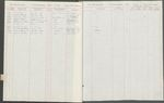 Student Ledger Book 15, page 024 by New York Law School