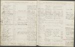 Student Ledger Book 7, page 023 by New York Law School