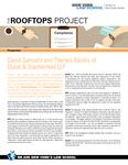 Perspectives - David Samuels and Themes Karalis of Duval & Stachenfeld LLP